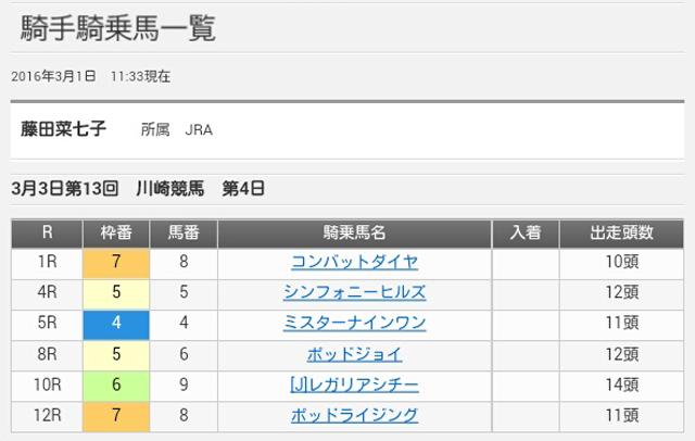 藤田菜七子騎乗馬030301.png